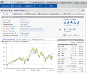 OTEA PEA - Un fonds actions parmi les premiers de sa catégorie !